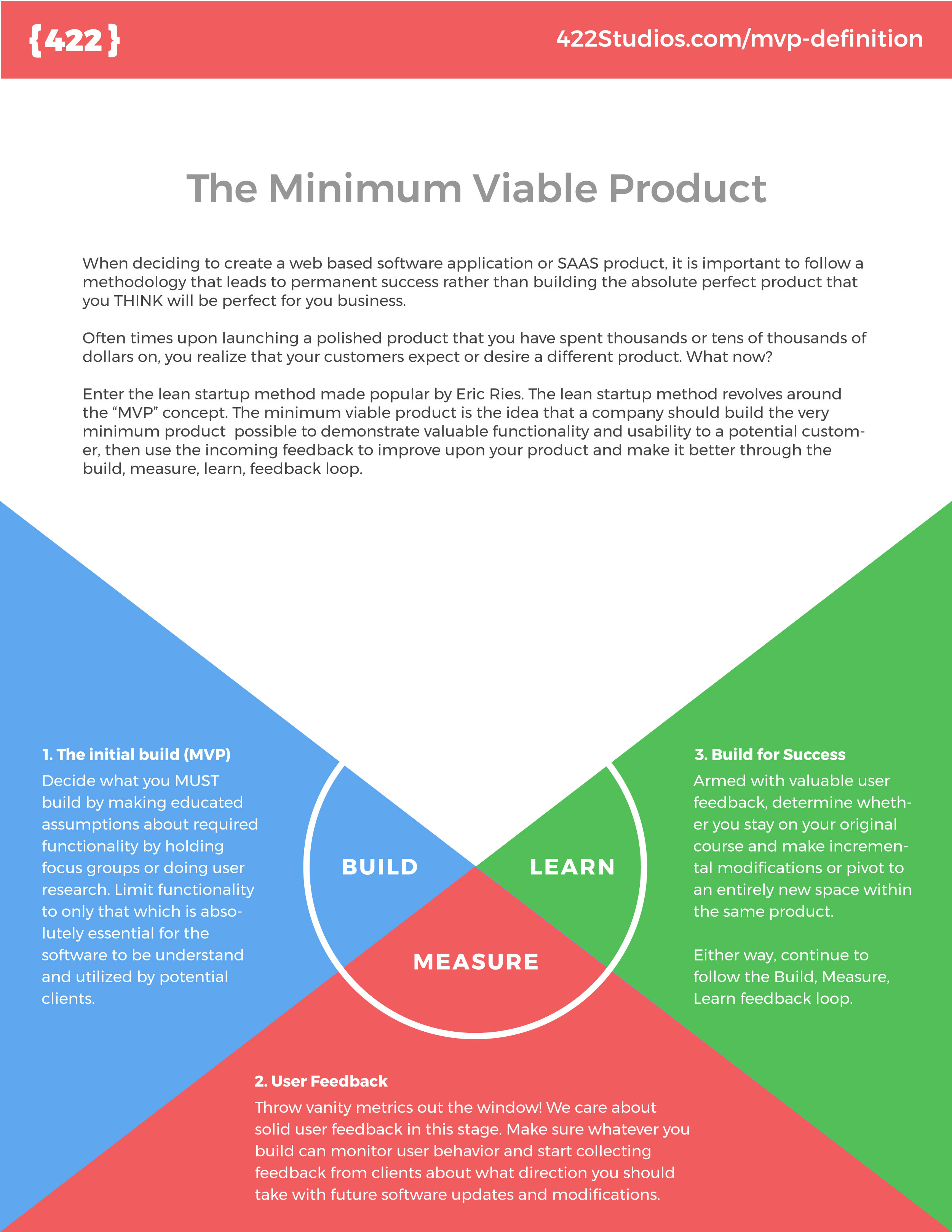 MVP Definition Infographic